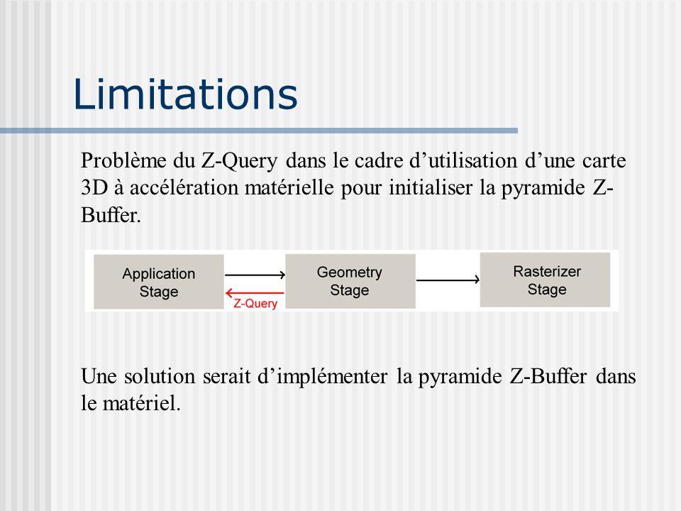 Limitations Problème du Z-Query dans le cadre d'utilisation d'une carte 3D à accélération matérielle pour initialiser la pyramide Z-Buffer.