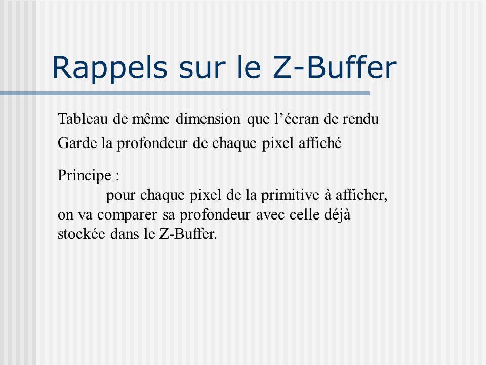Rappels sur le Z-Buffer