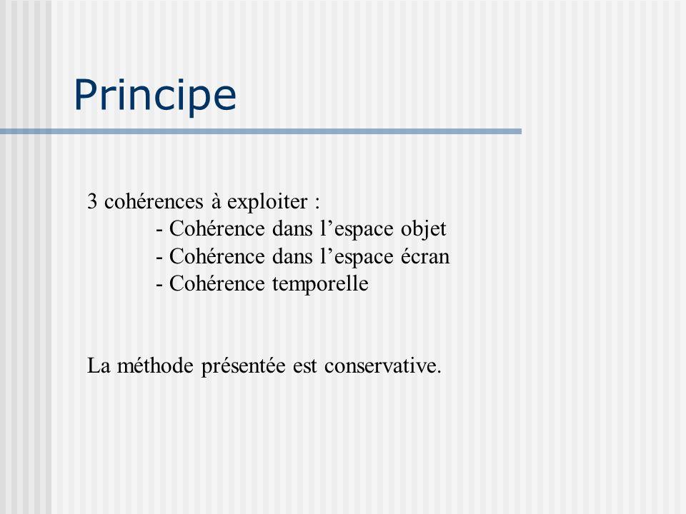 Principe 3 cohérences à exploiter : - Cohérence dans l'espace objet