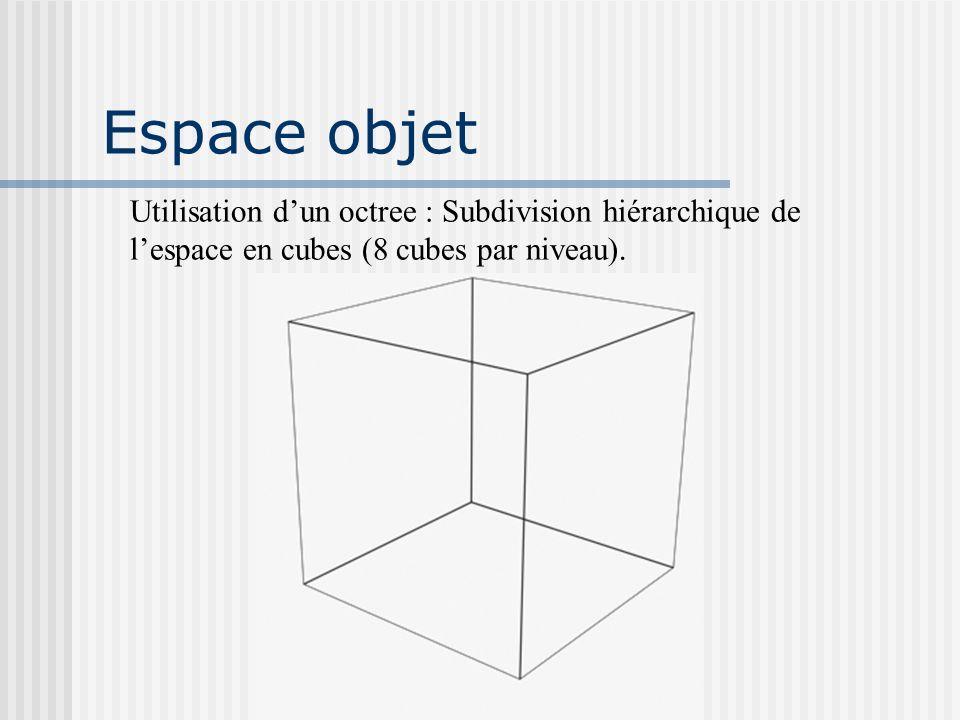 Espace objet Utilisation d'un octree : Subdivision hiérarchique de l'espace en cubes (8 cubes par niveau).