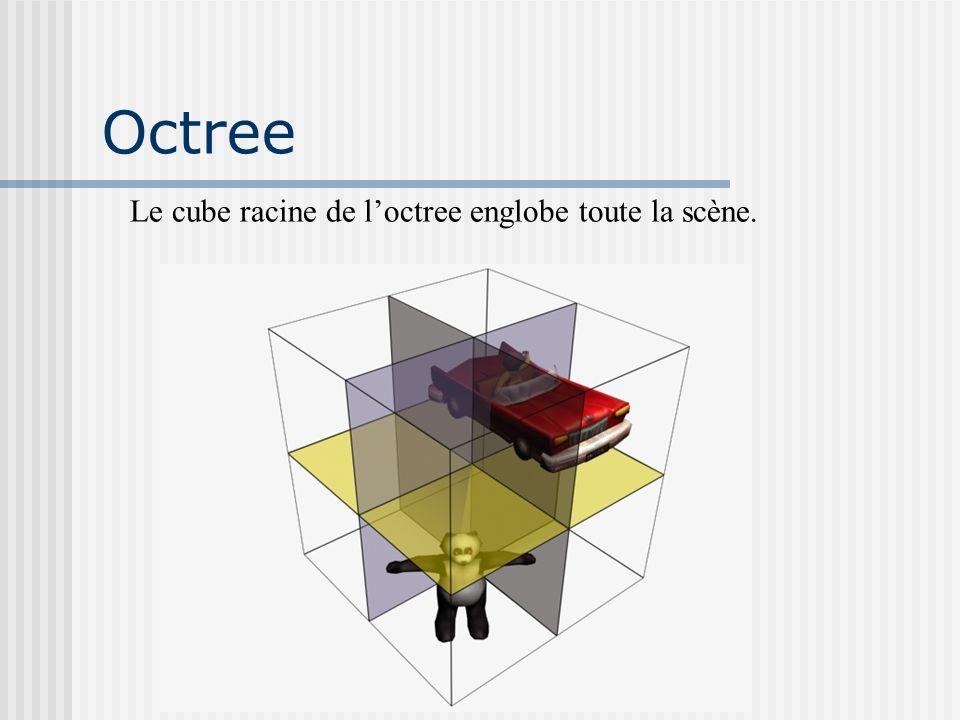 Octree Le cube racine de l'octree englobe toute la scène.