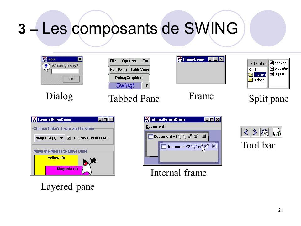 3 – Les composants de SWING