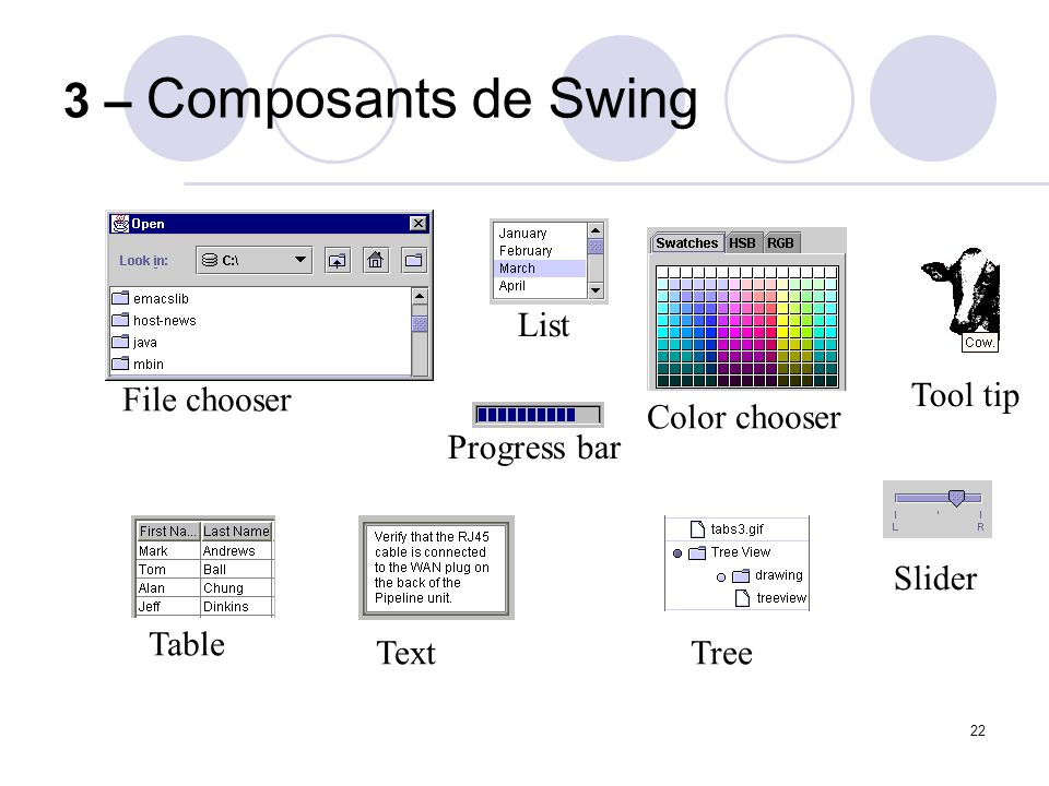 3 – Composants de Swing List File chooser Tool tip Color chooser