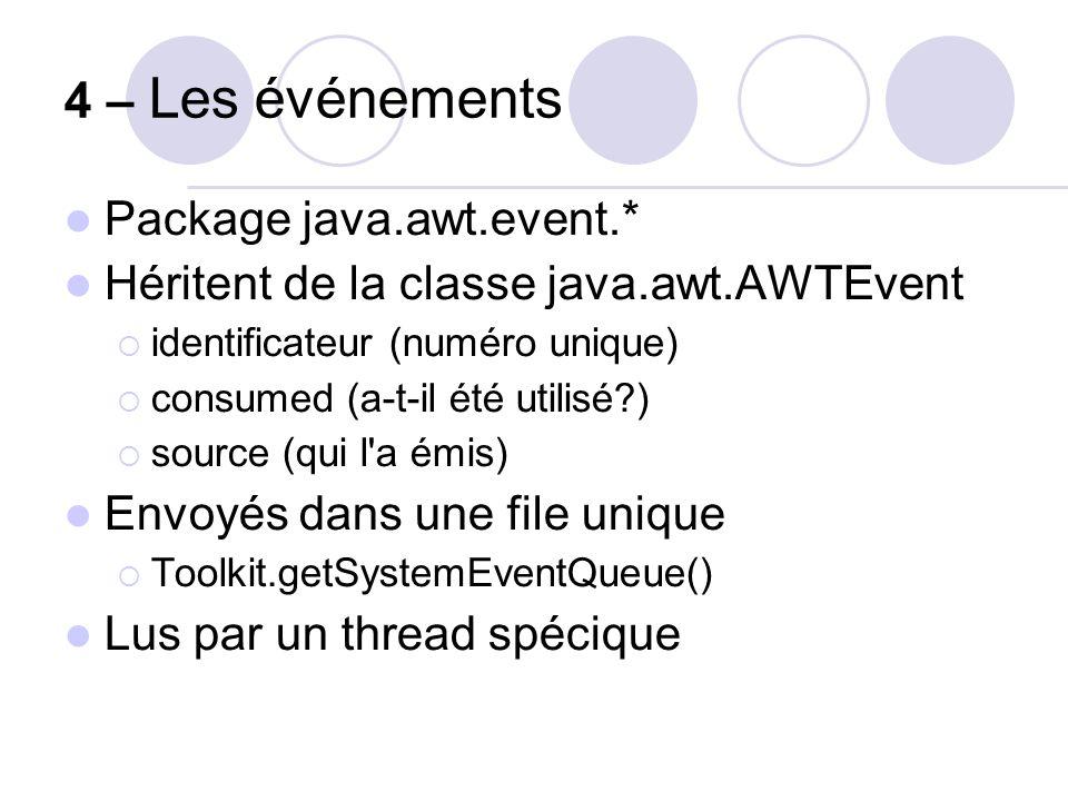 4 – Les événements Package java.awt.event.*