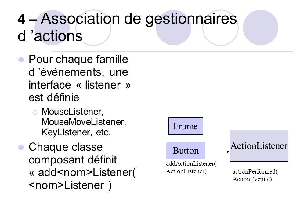 4 – Association de gestionnaires d 'actions