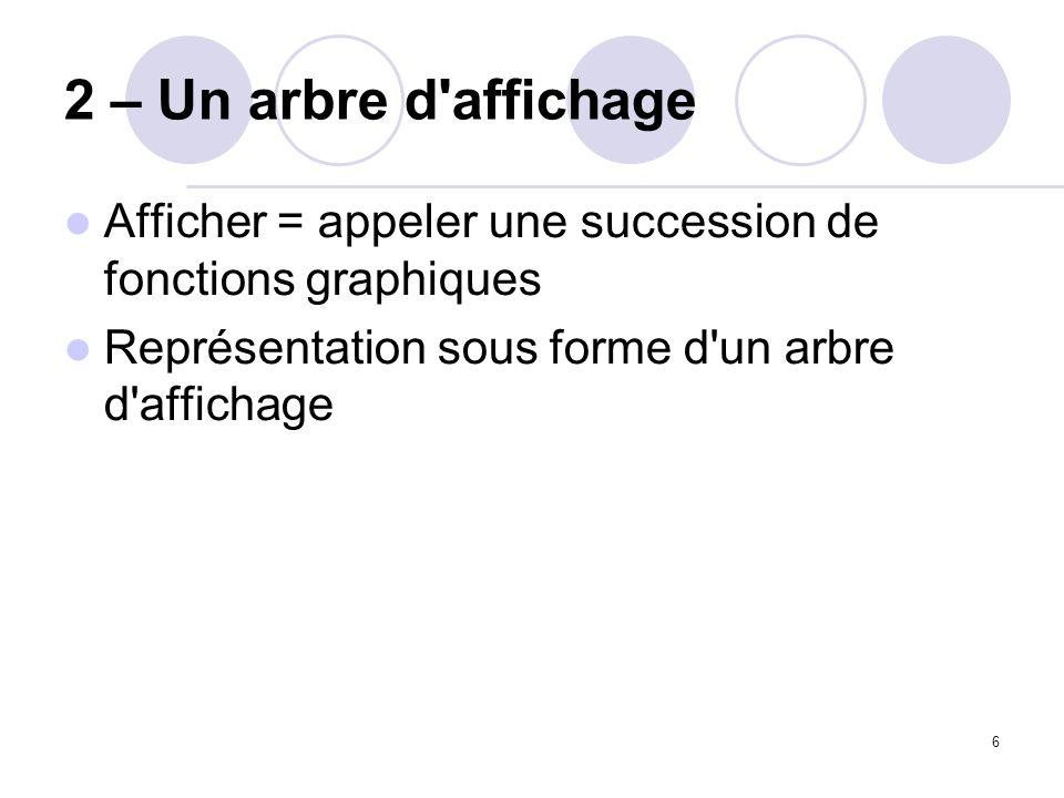 2 – Un arbre d affichage Afficher = appeler une succession de fonctions graphiques.