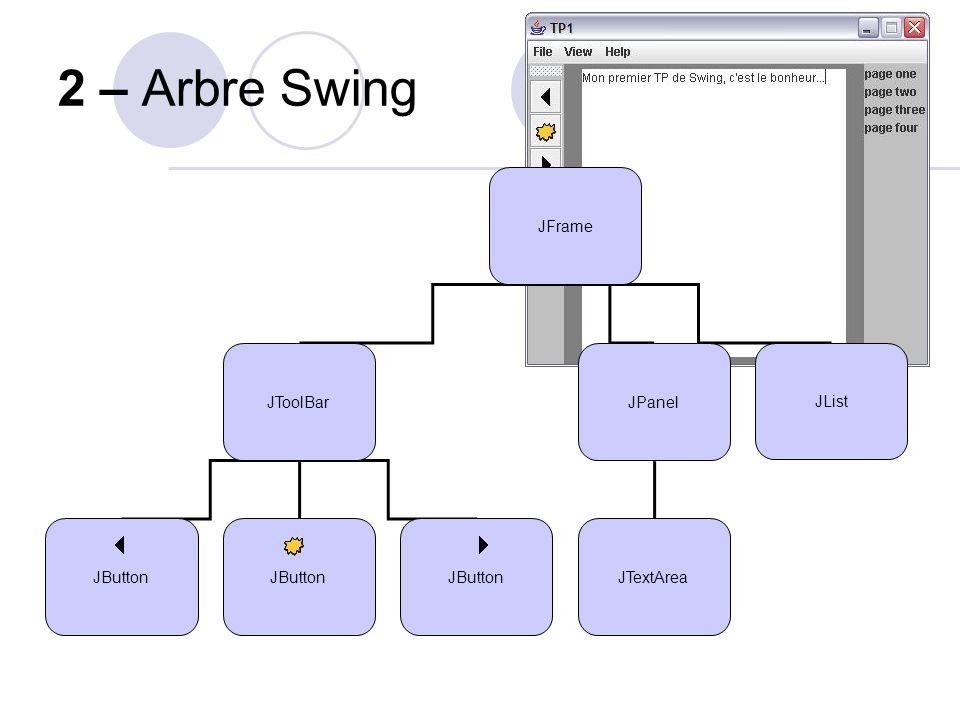 2 – Arbre Swing JFrame JToolBar JPanel JTextArea JButton JList
