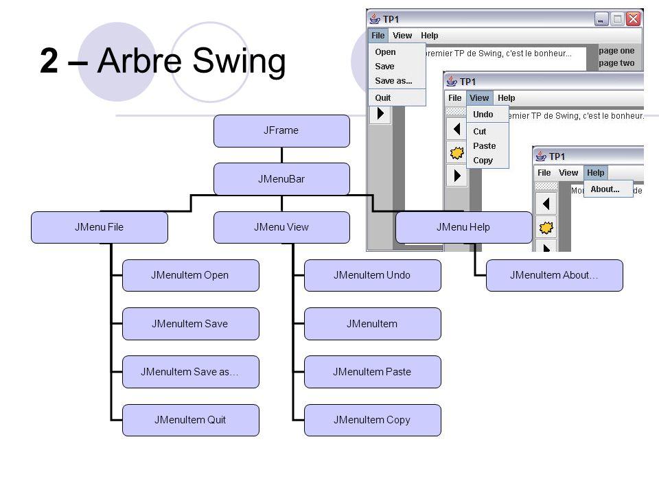 2 – Arbre Swing JFrame JMenuBar JMenu File JMenu View JMenu Help