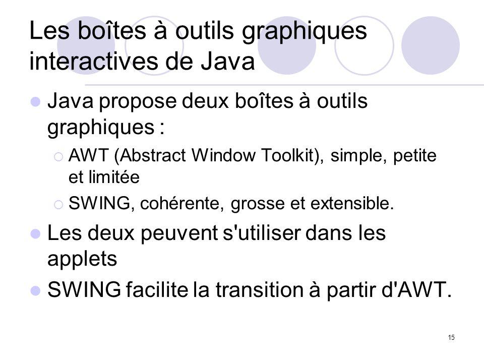 Les boîtes à outils graphiques interactives de Java