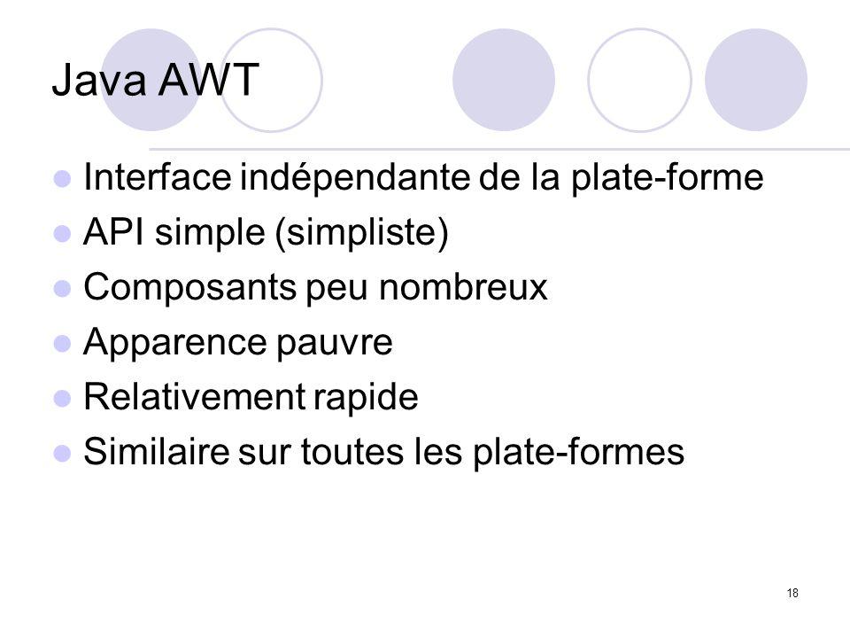 Java AWT Interface indépendante de la plate-forme