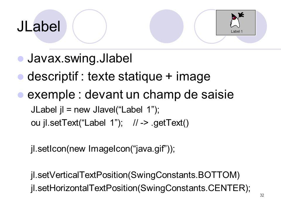JLabel Javax.swing.Jlabel descriptif : texte statique + image