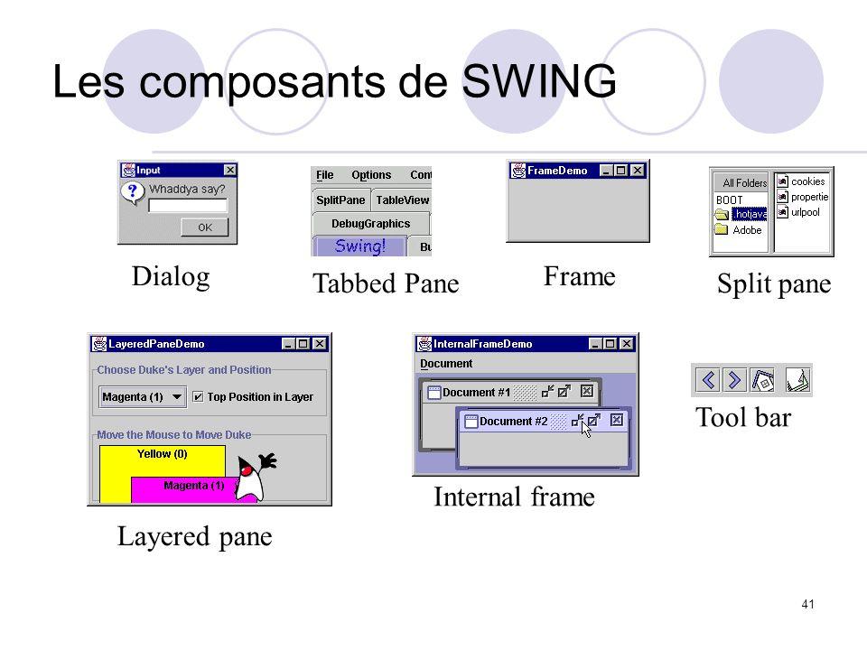 Les composants de SWING
