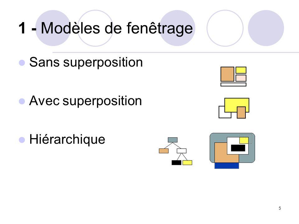 1 - Modèles de fenêtrage Sans superposition Avec superposition