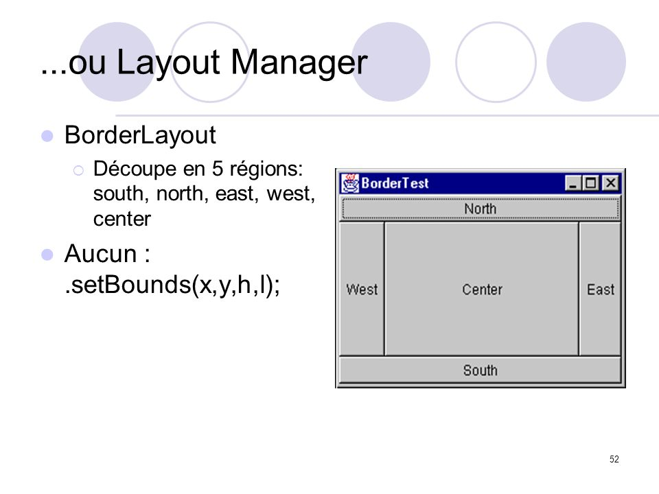 ...ou Layout Manager BorderLayout Aucun : .setBounds(x,y,h,l);