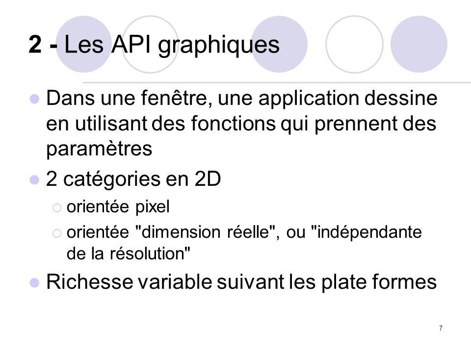 2 - Les API graphiques Dans une fenêtre, une application dessine en utilisant des fonctions qui prennent des paramètres.