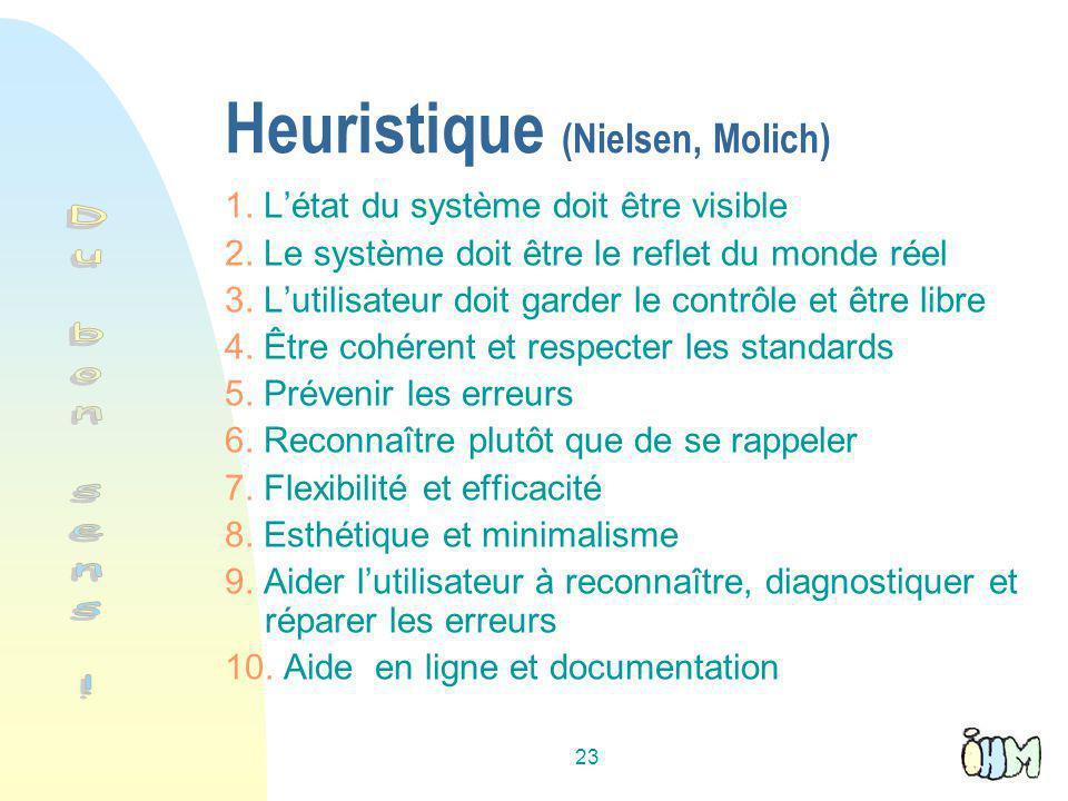 Heuristique (Nielsen, Molich)