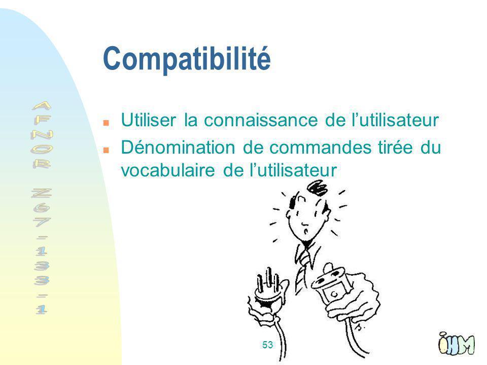 Compatibilité AFNOR Z67-133-1