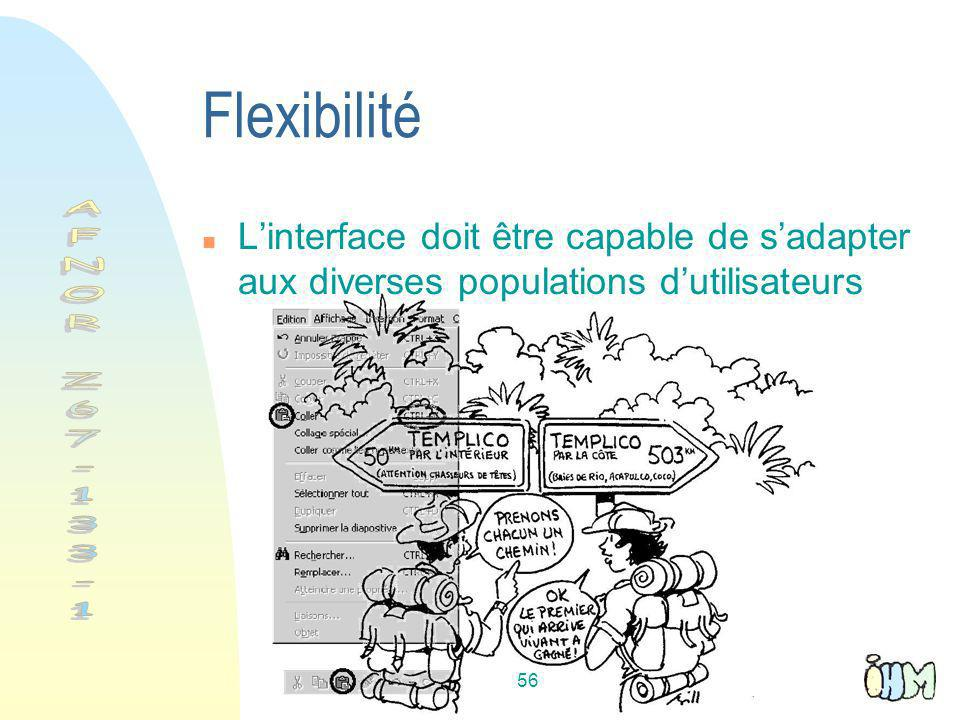 Flexibilité L'interface doit être capable de s'adapter aux diverses populations d'utilisateurs. AFNOR Z67-133-1.