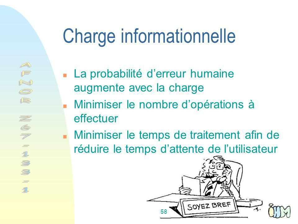 Charge informationnelle