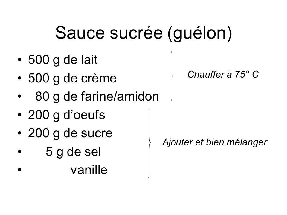 Sauce sucrée (guélon) 500 g de lait 500 g de crème