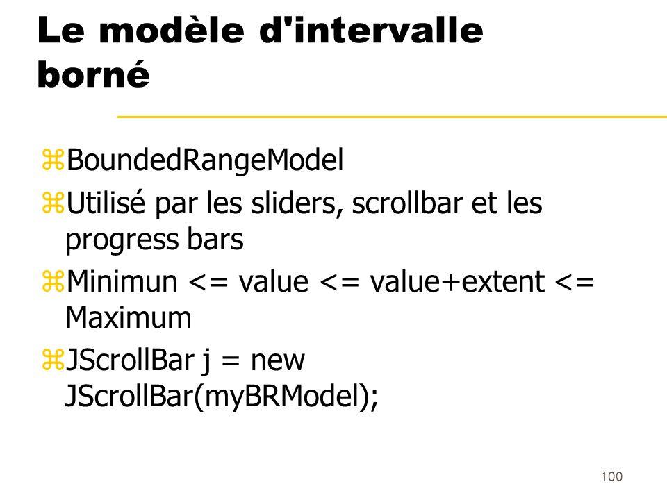 Le modèle d intervalle borné
