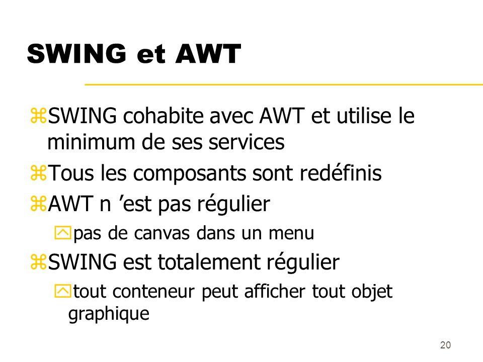 SWING et AWT SWING cohabite avec AWT et utilise le minimum de ses services. Tous les composants sont redéfinis.