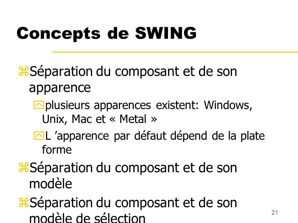 Concepts de SWING Séparation du composant et de son apparence