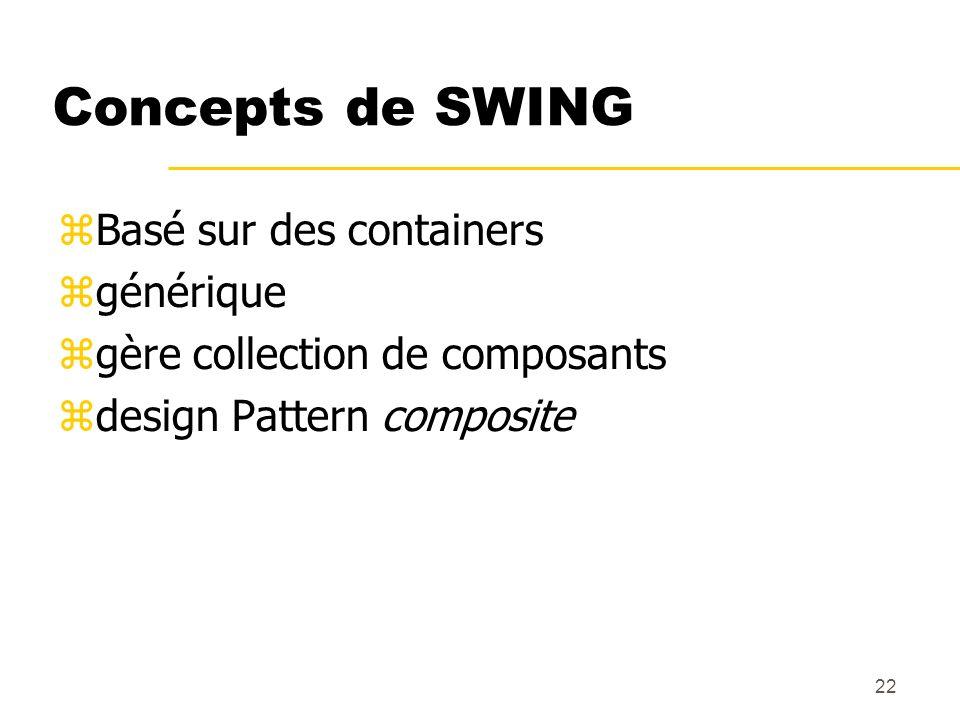 Concepts de SWING Basé sur des containers générique