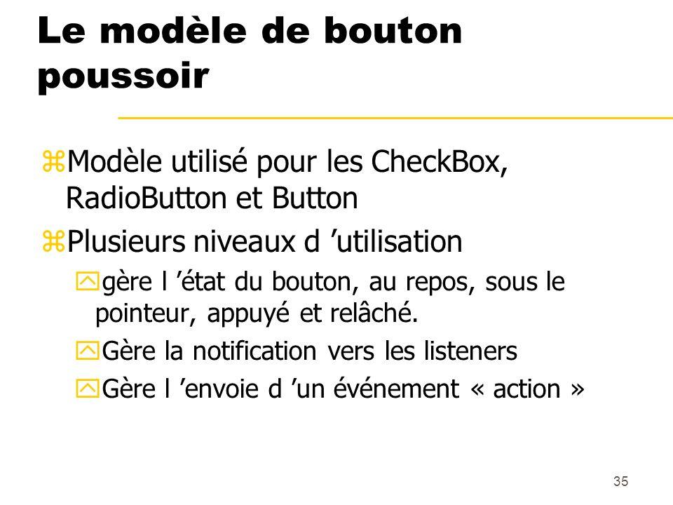 Le modèle de bouton poussoir