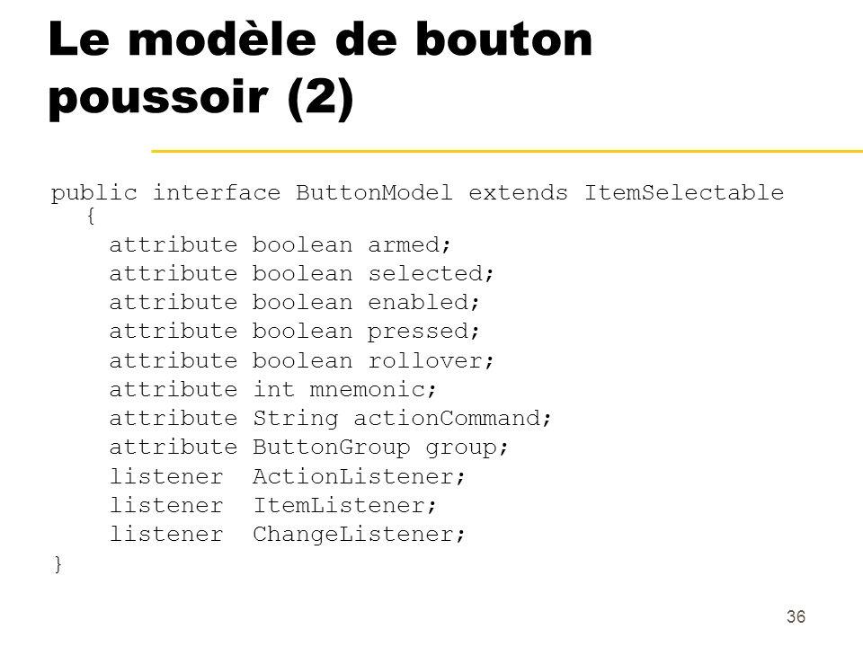 Le modèle de bouton poussoir (2)