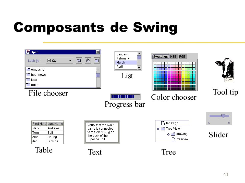 Composants de Swing List File chooser Tool tip Color chooser