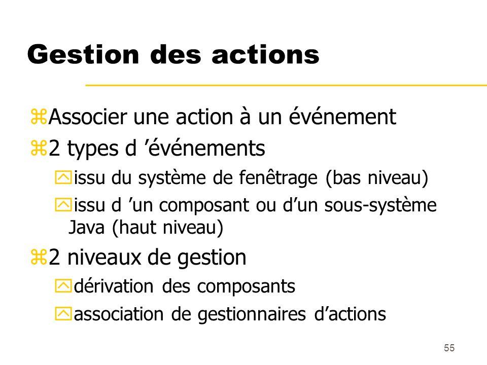 Gestion des actions Associer une action à un événement
