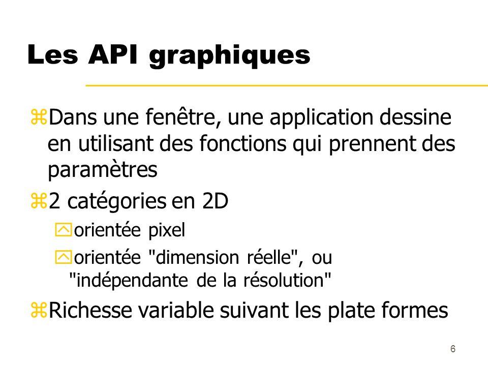 Les API graphiques Dans une fenêtre, une application dessine en utilisant des fonctions qui prennent des paramètres.