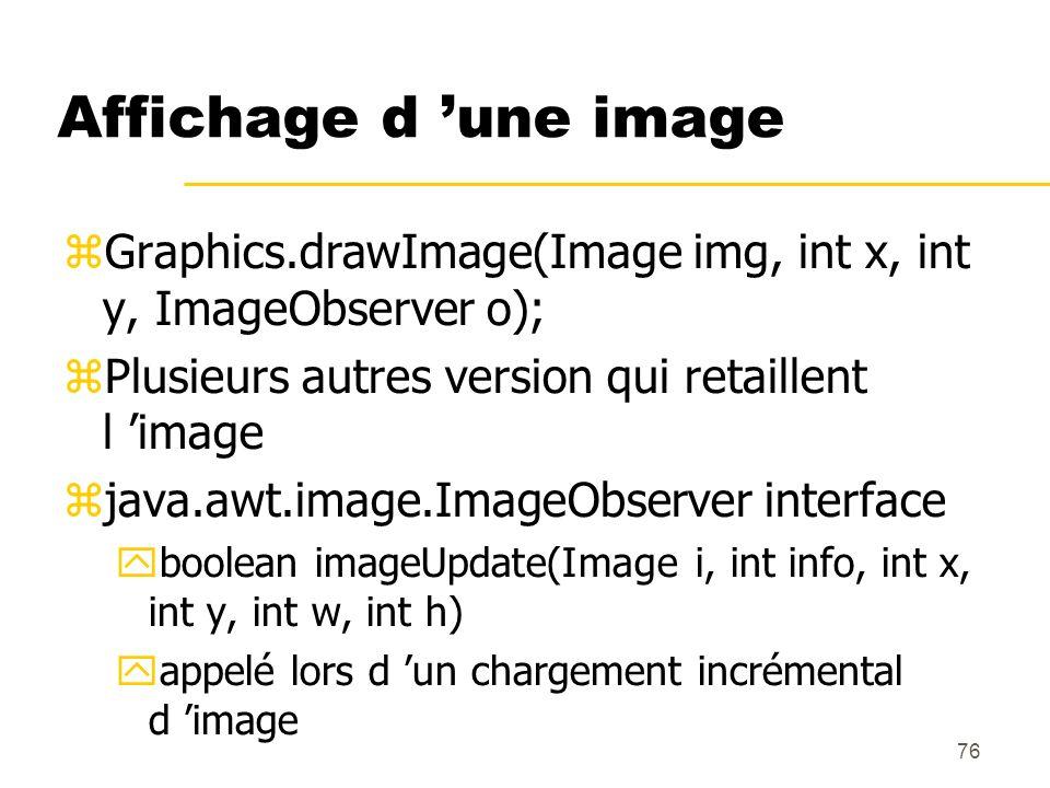 Affichage d 'une imageGraphics.drawImage(Image img, int x, int y, ImageObserver o); Plusieurs autres version qui retaillent l 'image.