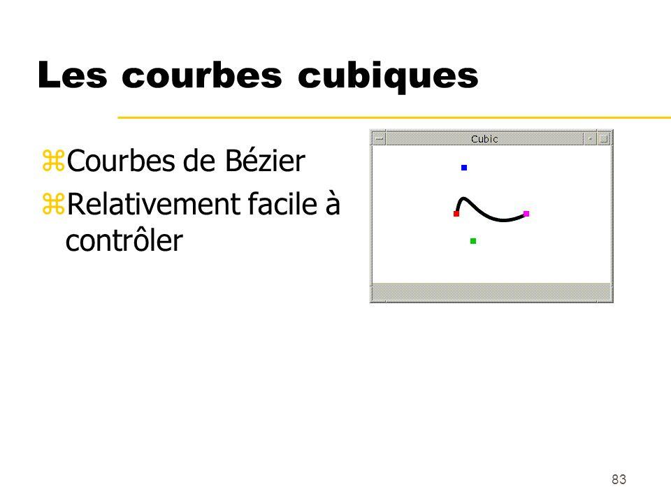 Les courbes cubiques Courbes de Bézier Relativement facile à contrôler