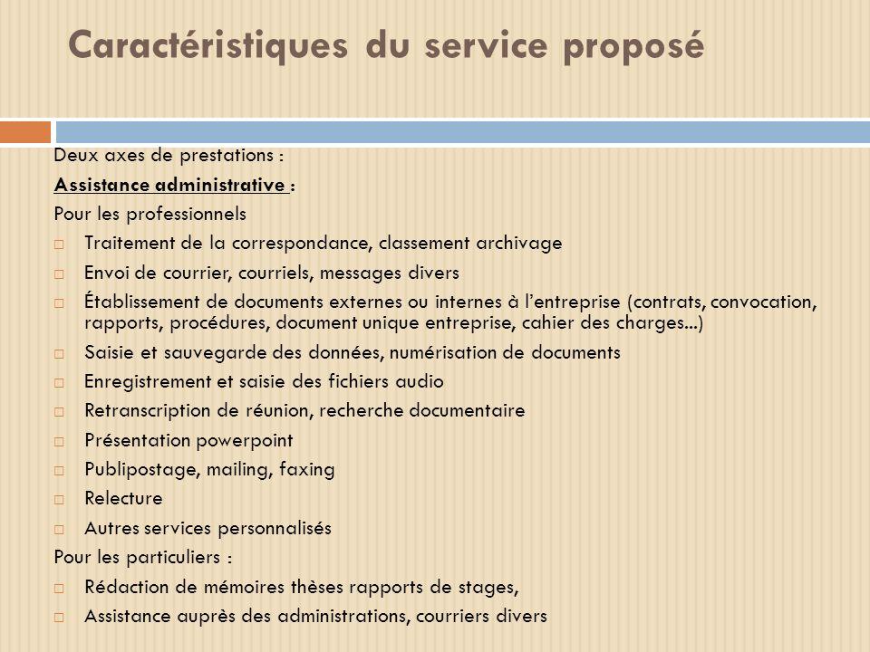 Caractéristiques du service proposé