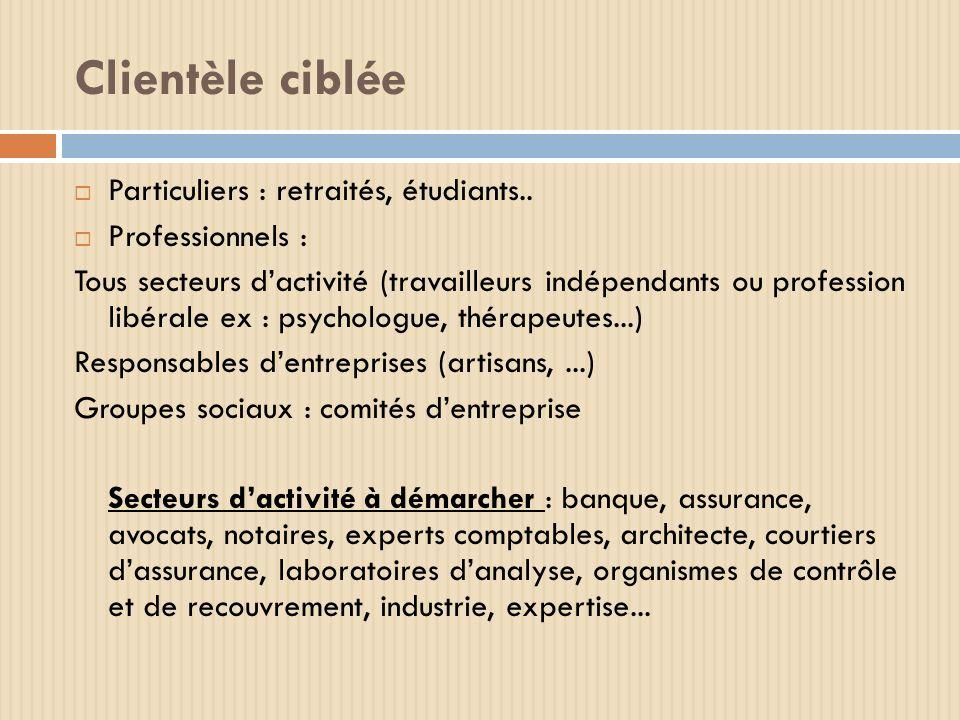 Clientèle ciblée Particuliers : retraités, étudiants..