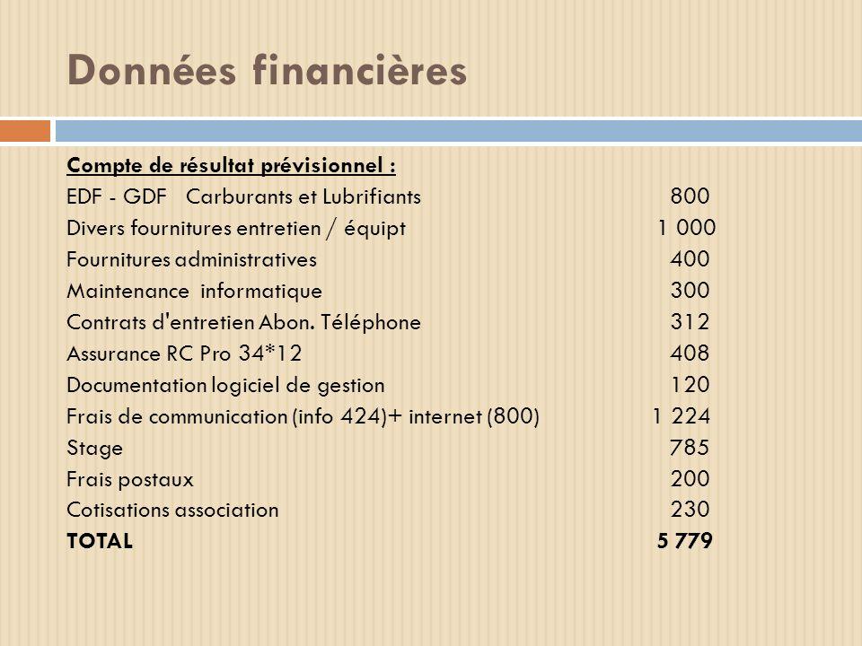 Données financières