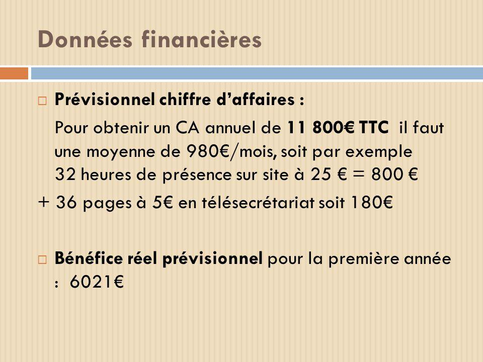 Données financières Prévisionnel chiffre d'affaires :