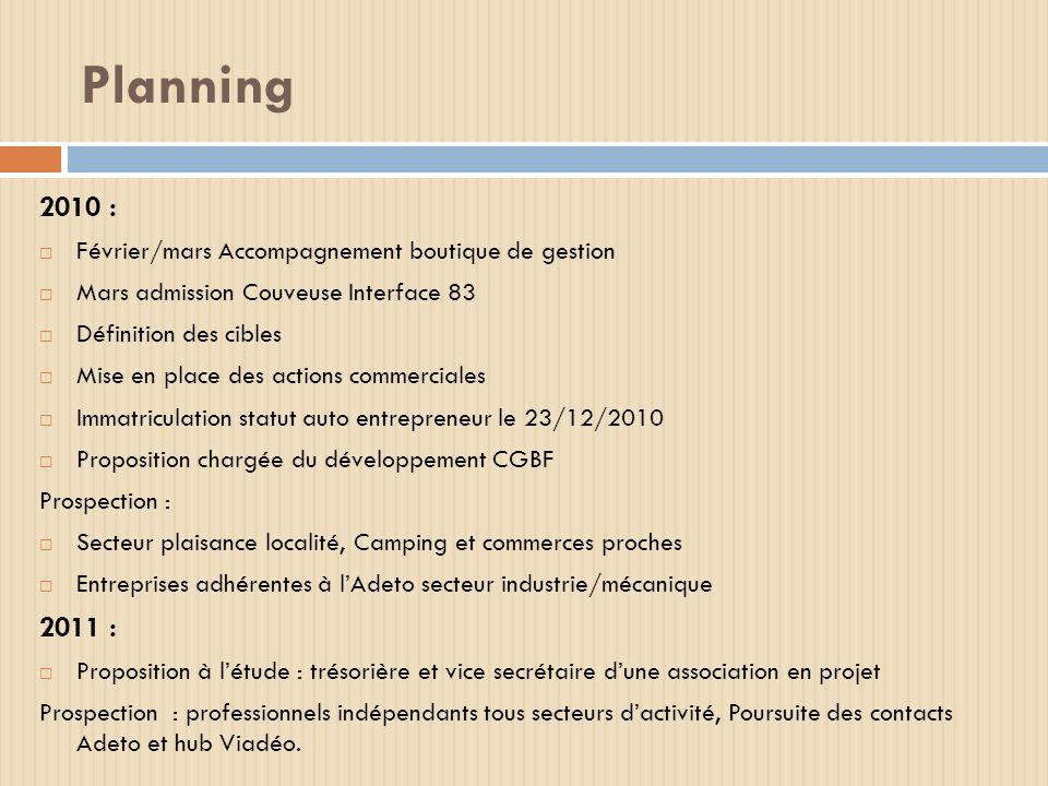 Planning 2010 : 2011 : Février/mars Accompagnement boutique de gestion