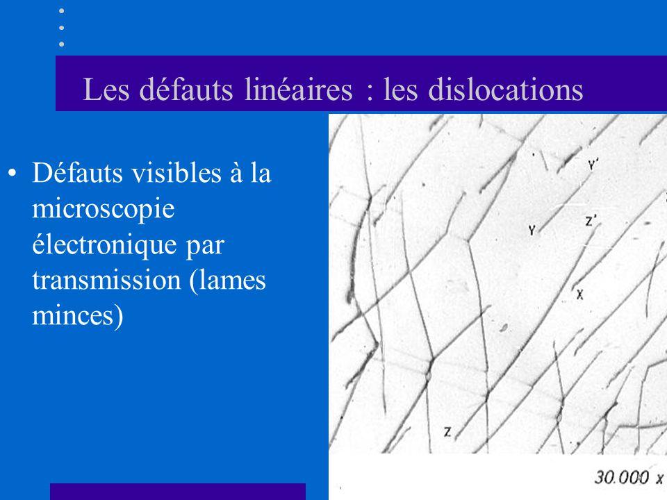Les défauts linéaires : les dislocations