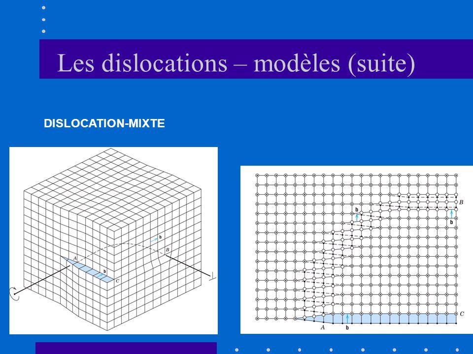 Les dislocations – modèles (suite)
