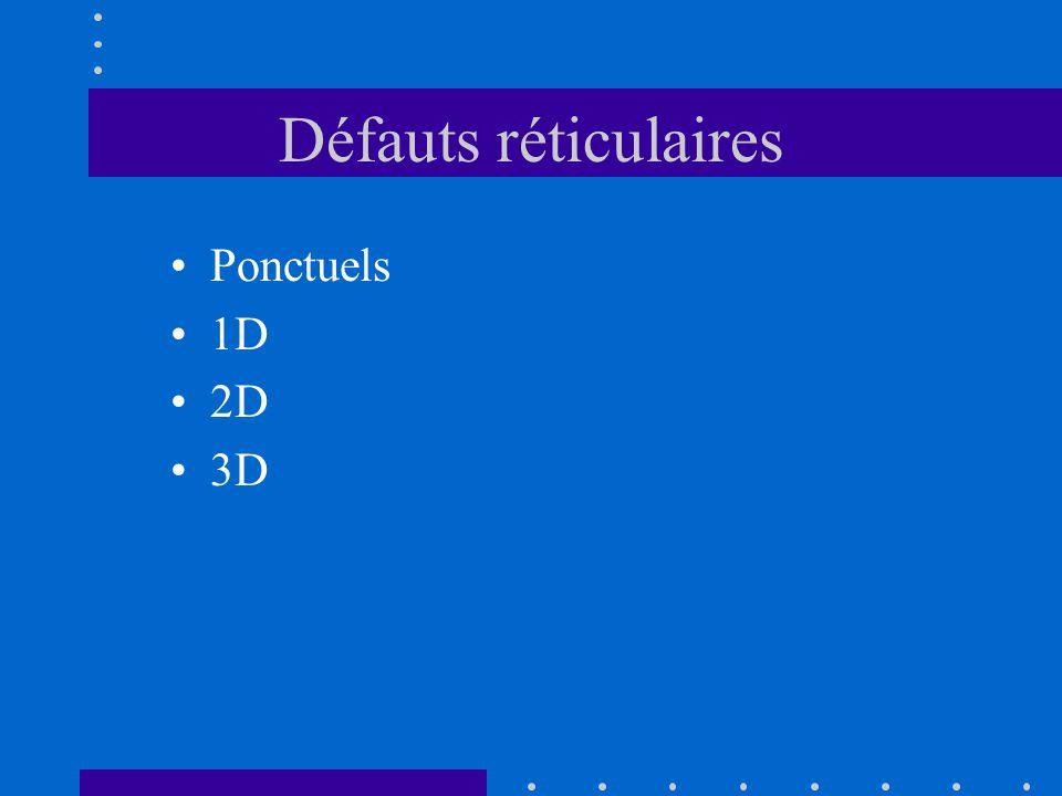 Défauts réticulaires Ponctuels 1D 2D 3D