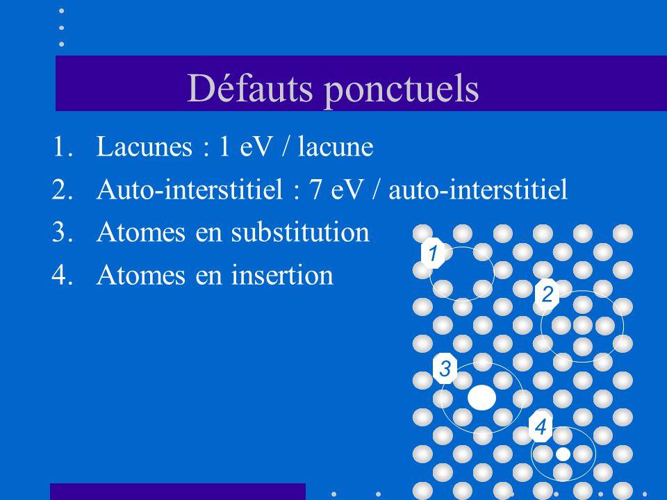 Défauts ponctuels Lacunes : 1 eV / lacune