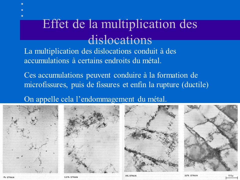 Effet de la multiplication des dislocations