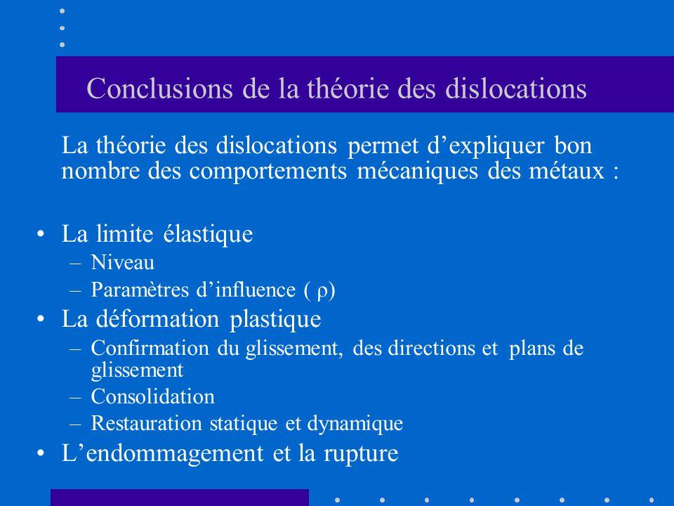 Conclusions de la théorie des dislocations