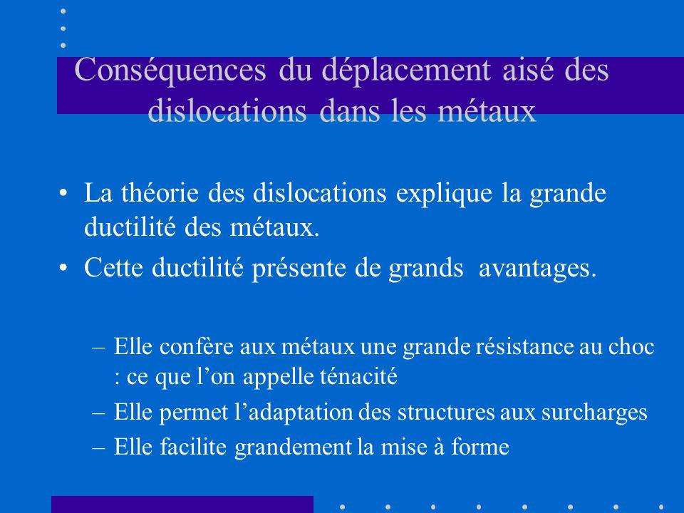 Conséquences du déplacement aisé des dislocations dans les métaux