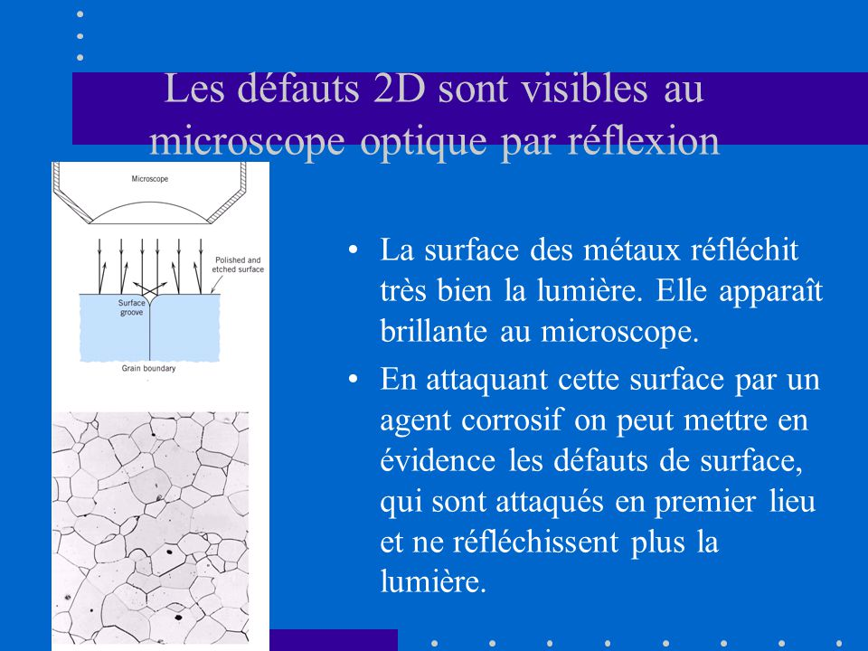 Les défauts 2D sont visibles au microscope optique par réflexion