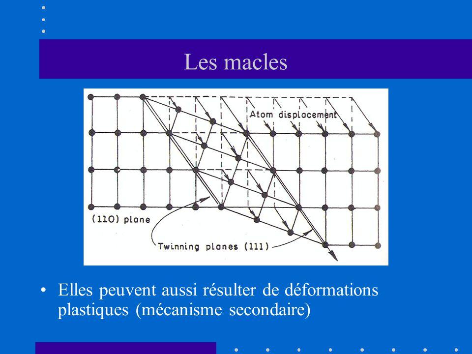Les macles Elles peuvent aussi résulter de déformations plastiques (mécanisme secondaire)