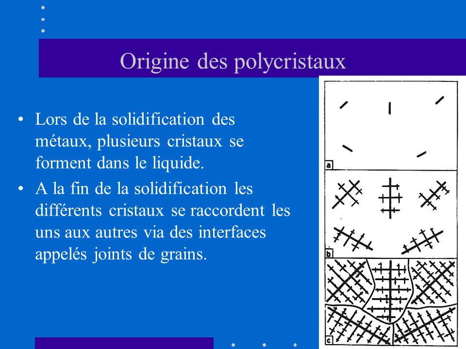 Origine des polycristaux